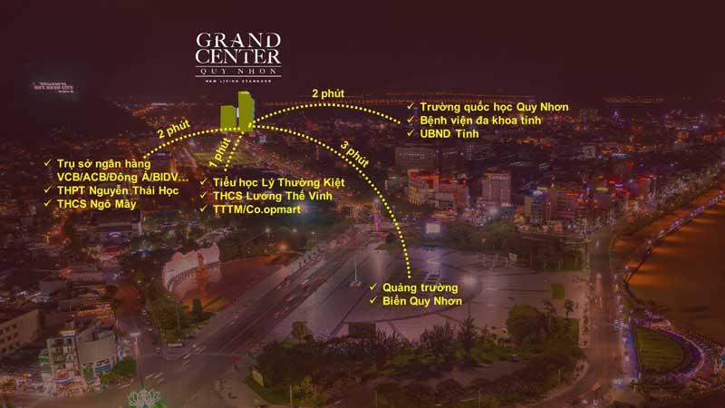 Vị thế căn hộ Grand Center Quy Nhơn