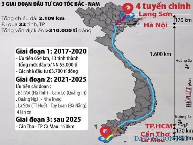 Bình Định chọn phương án xây dựng cao tốc Bắc Nam hướng phía Đông