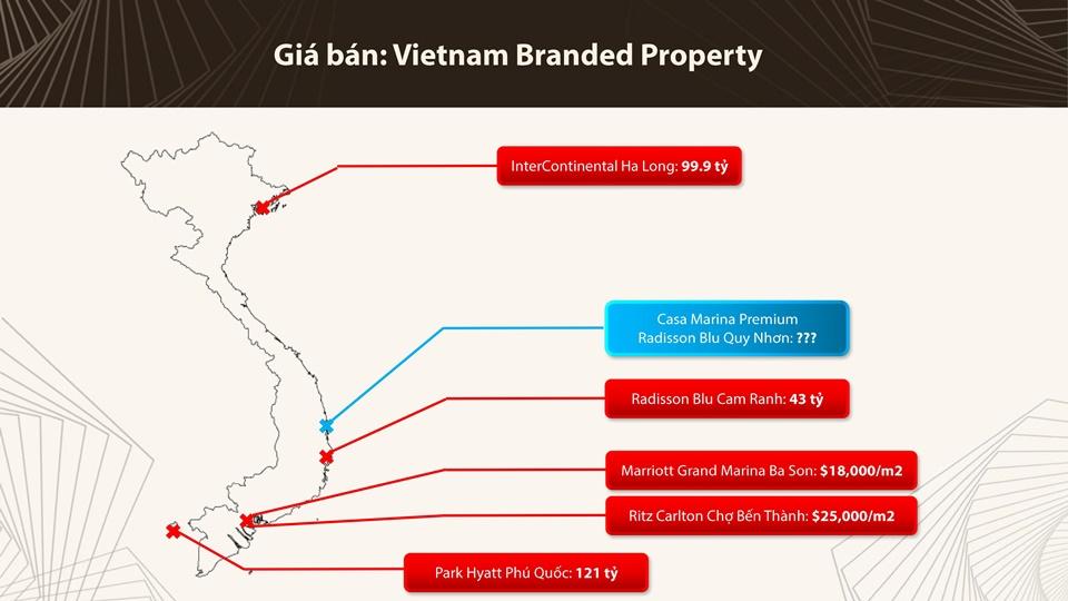 Giá bán của 1 số biệt thự đồi tại Việt Nam
